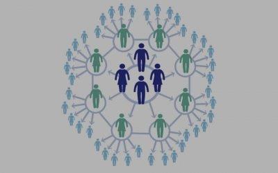Cos'è il community organizing?